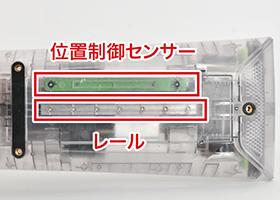 レール&位置制御センサー